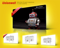 //static.unionwellfrance.com/cloud/pjBpoKkpRliSojilrmlmk/Micro-Switch-Supplier.jpg